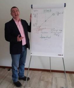 Trainer Leo Sonneveld